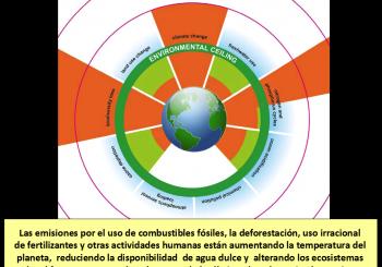 Presente y futuro de nuestro planeta Tierra: saberes unidos para la innovación sostenible
